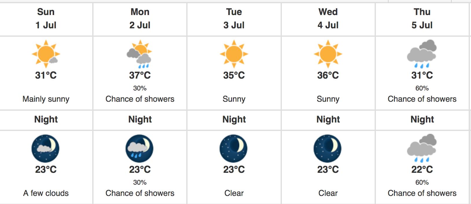жара в монреале в июле